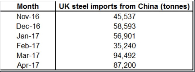 imported-steel